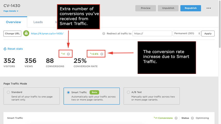 smart_traffic_lift_conversions_explanation.png